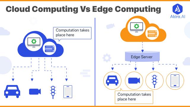 Difference between Edge Computing vs Cloud Computing?