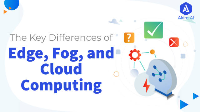 What's the Difference Between Cloud, Edge, and Fog Computing?