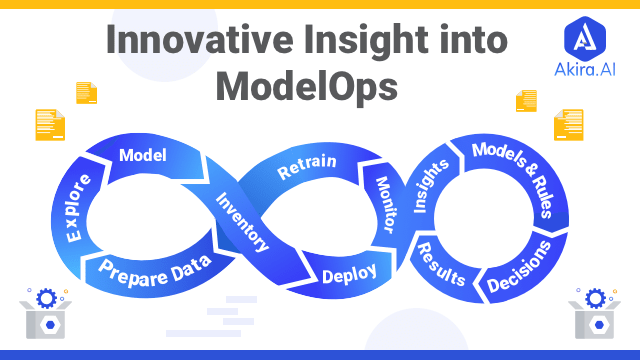 What is ModelOps and its Operationalization?