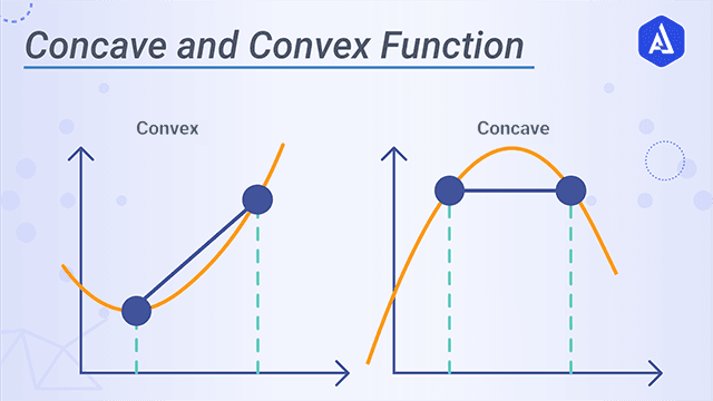 Concave and Convex Function