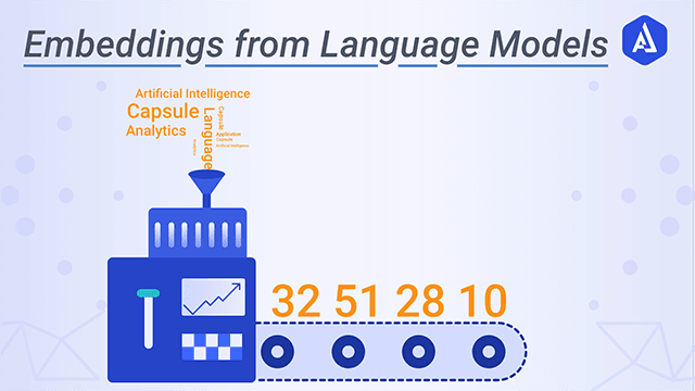 Embeddings from Language Models